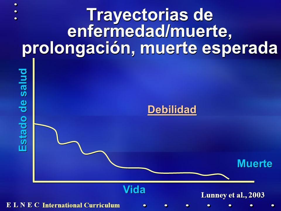 Trayectorias de enfermedad/muerte, prolongación, muerte esperada
