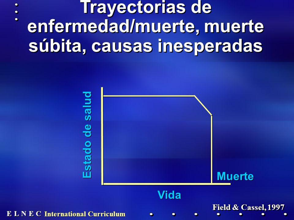 Trayectorias de enfermedad/muerte, muerte súbita, causas inesperadas
