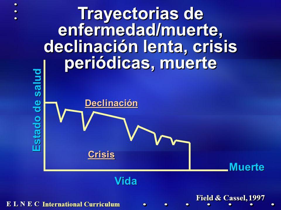 Trayectorias de enfermedad/muerte, declinación lenta, crisis periódicas, muerte