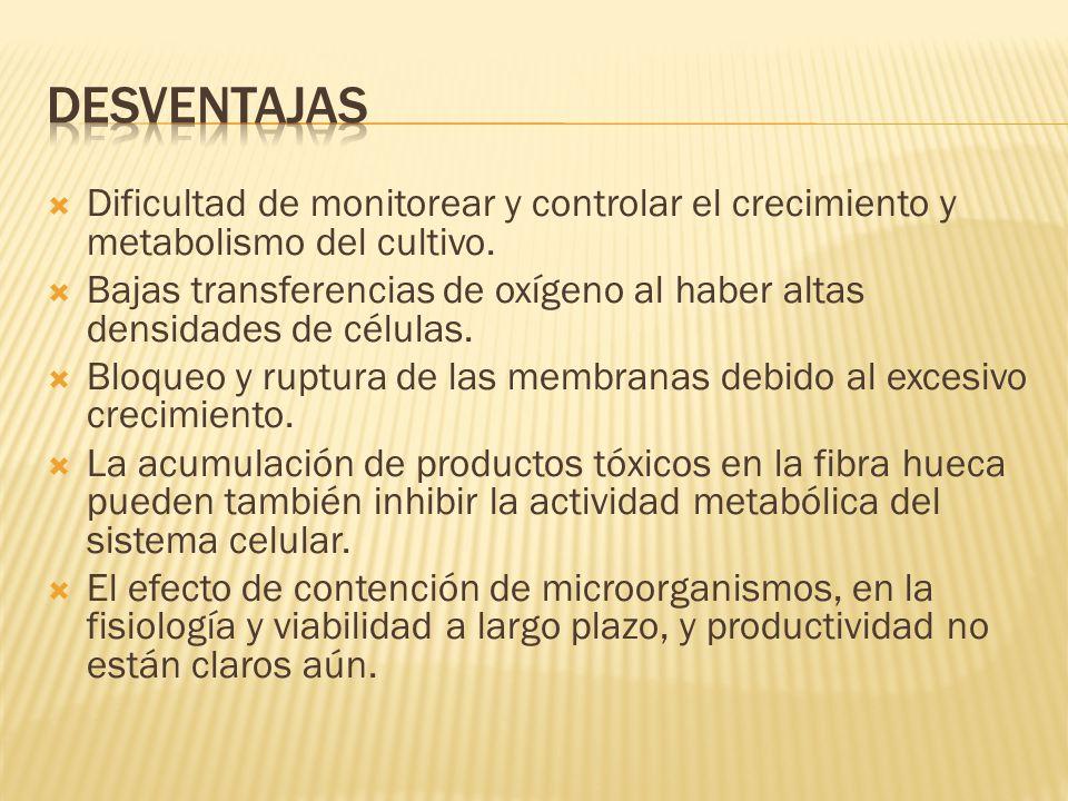 Desventajas Dificultad de monitorear y controlar el crecimiento y metabolismo del cultivo.