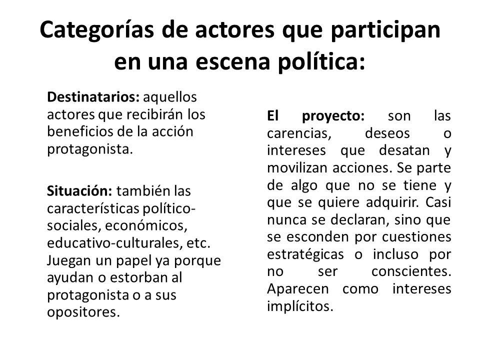Categorías de actores que participan en una escena política: