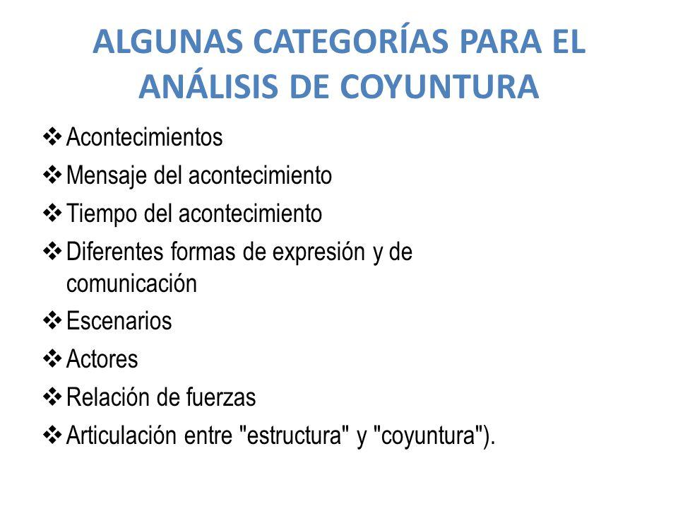 ALGUNAS CATEGORÍAS PARA EL ANÁLISIS DE COYUNTURA