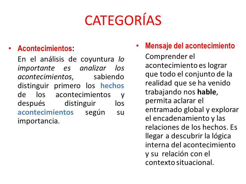 CATEGORÍAS Mensaje del acontecimiento Acontecimientos: