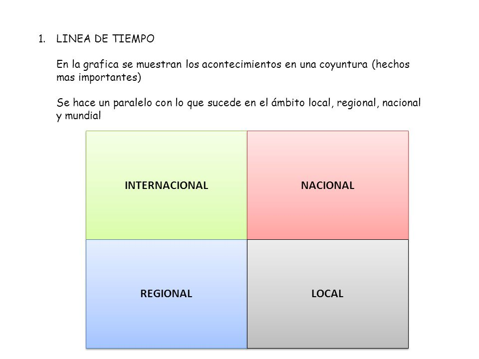 INTERNACIONAL NACIONAL REGIONAL LOCAL