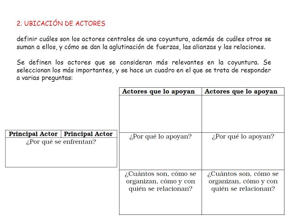 2. UBICACIÓN DE ACTORES