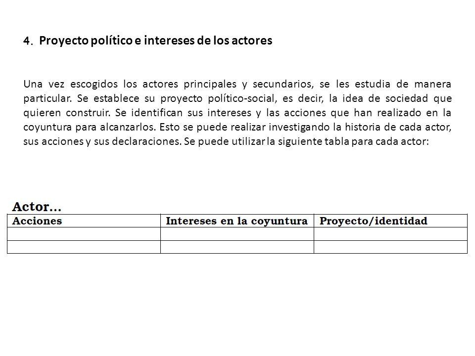 4. Proyecto político e intereses de los actores