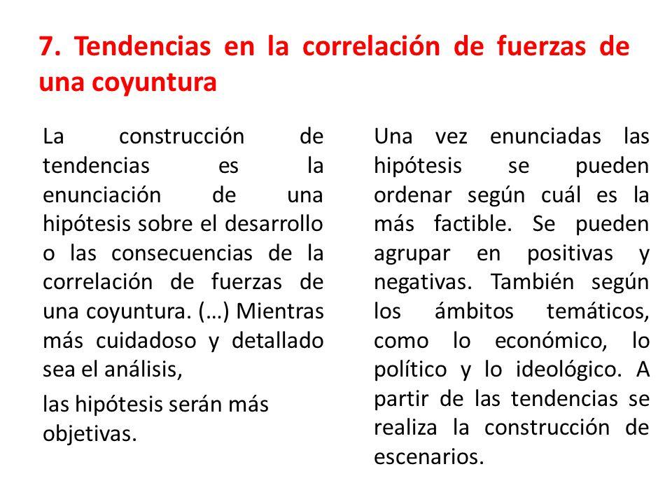 7. Tendencias en la correlación de fuerzas de una coyuntura