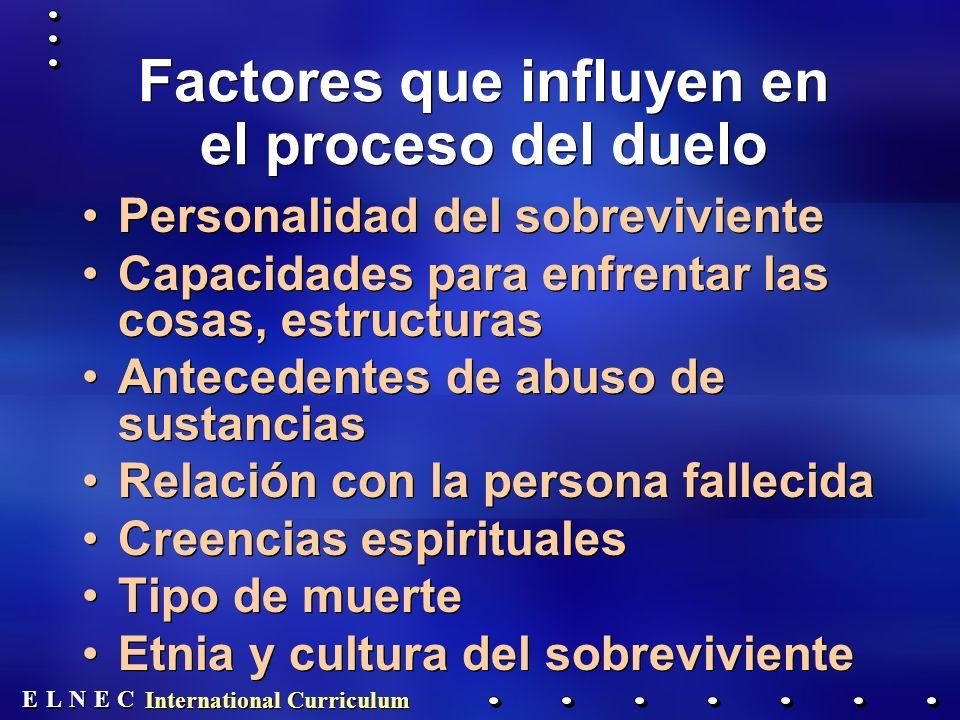 Factores que influyen en el proceso del duelo
