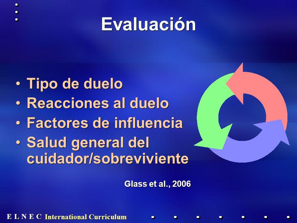 Evaluación Tipo de duelo Reacciones al duelo Factores de influencia
