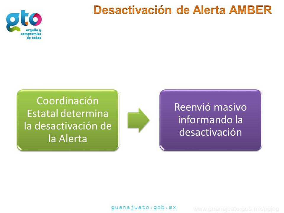 Desactivación de Alerta AMBER