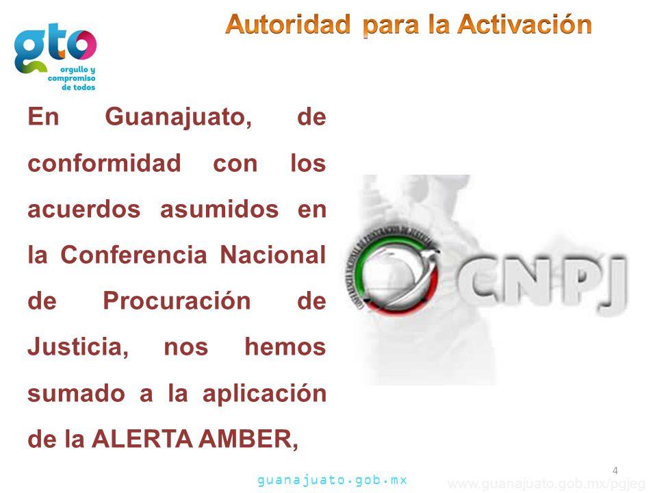 Autoridad para la Activación