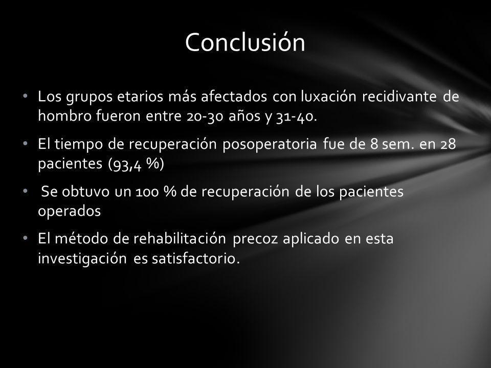 Conclusión Los grupos etarios más afectados con luxación recidivante de hombro fueron entre 20-30 años y 31-40.