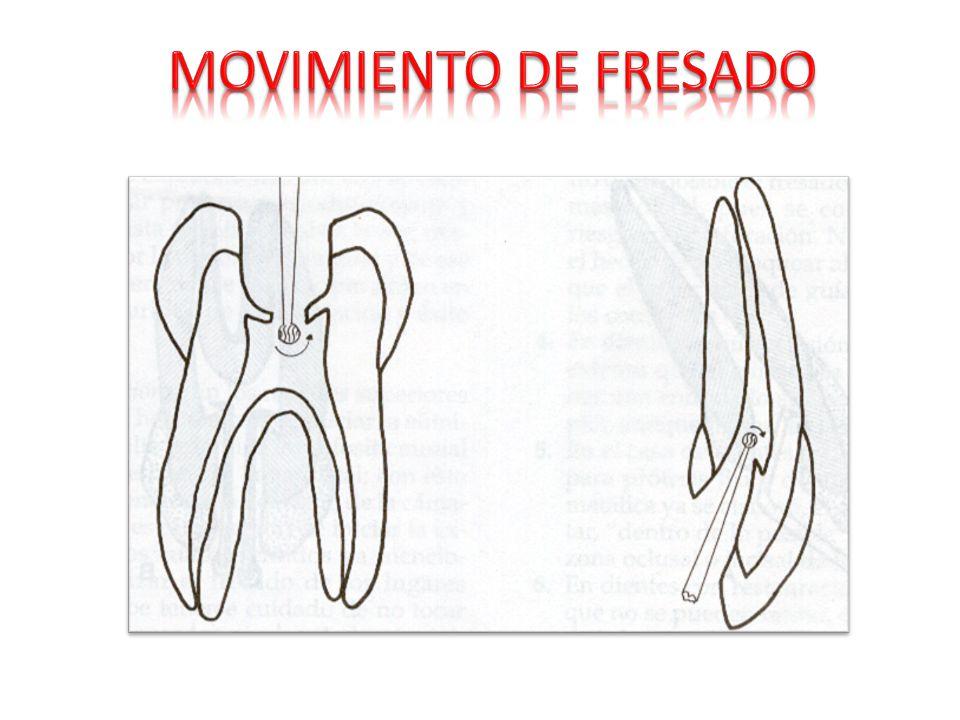 MOVIMIENTO DE FRESADO