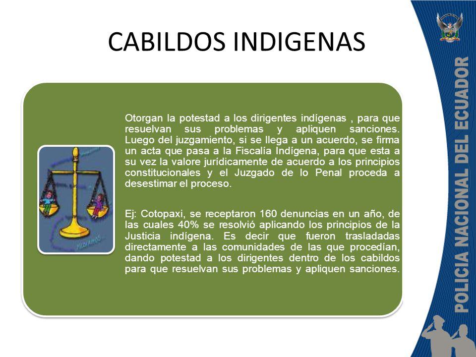 CABILDOS INDIGENAS