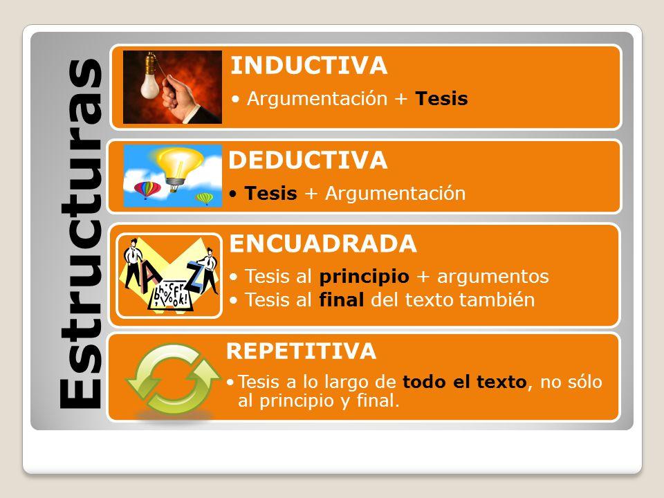Estructuras INDUCTIVA DEDUCTIVA ENCUADRADA REPETITIVA