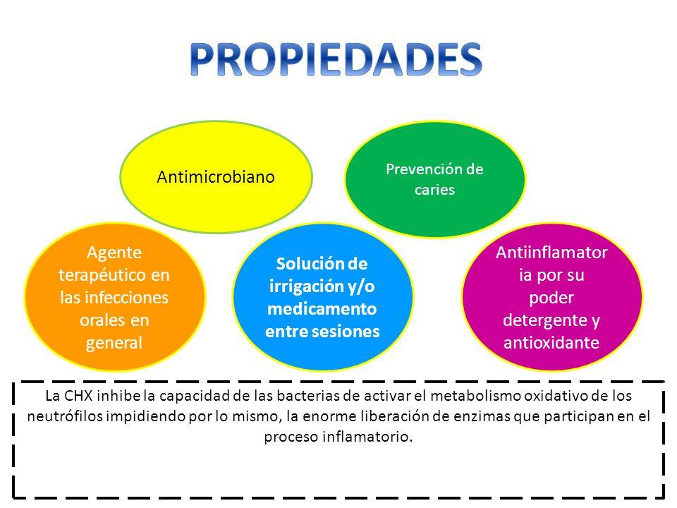 PROPIEDADES Antimicrobiano