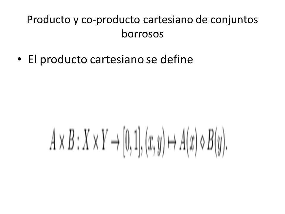 Producto y co-producto cartesiano de conjuntos borrosos