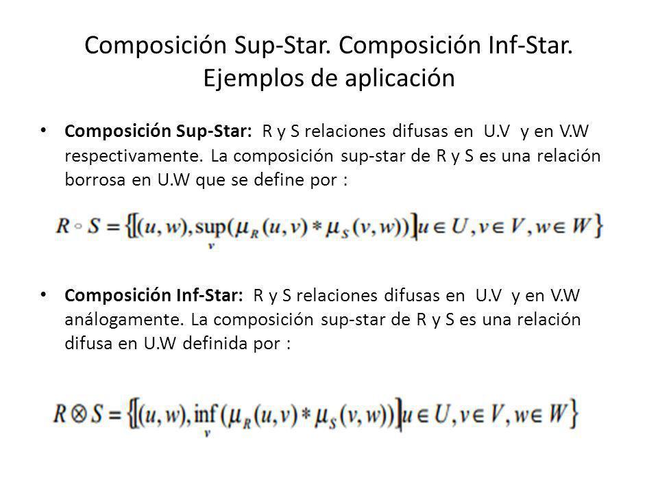 Composición Sup-Star. Composición Inf-Star. Ejemplos de aplicación