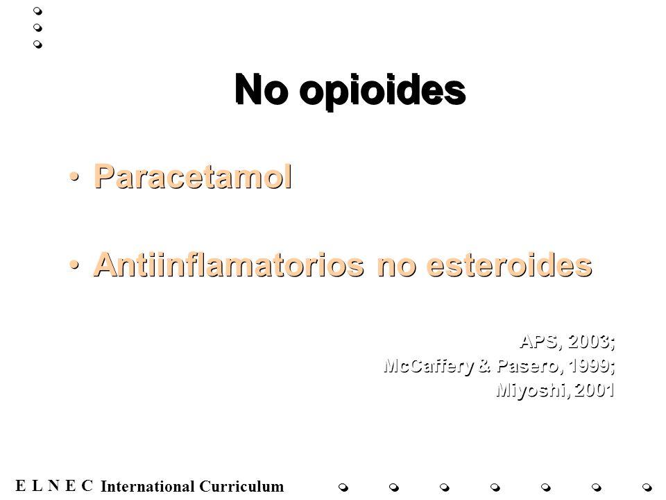 No opioides Paracetamol Antiinflamatorios no esteroides APS, 2003;