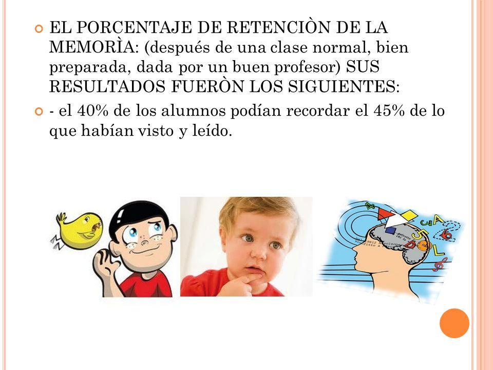 EL PORCENTAJE DE RETENCIÒN DE LA MEMORÌA: (después de una clase normal, bien preparada, dada por un buen profesor) SUS RESULTADOS FUERÒN LOS SIGUIENTES:
