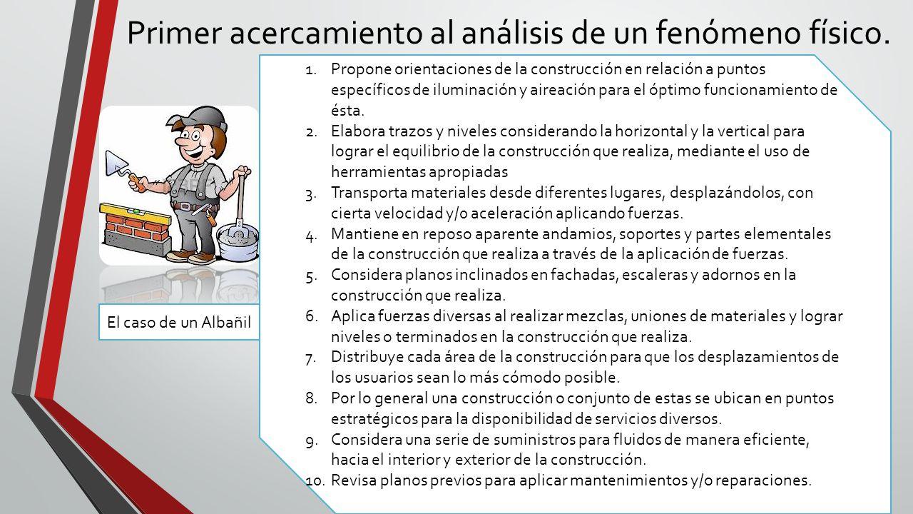 Primer acercamiento al análisis de un fenómeno físico.