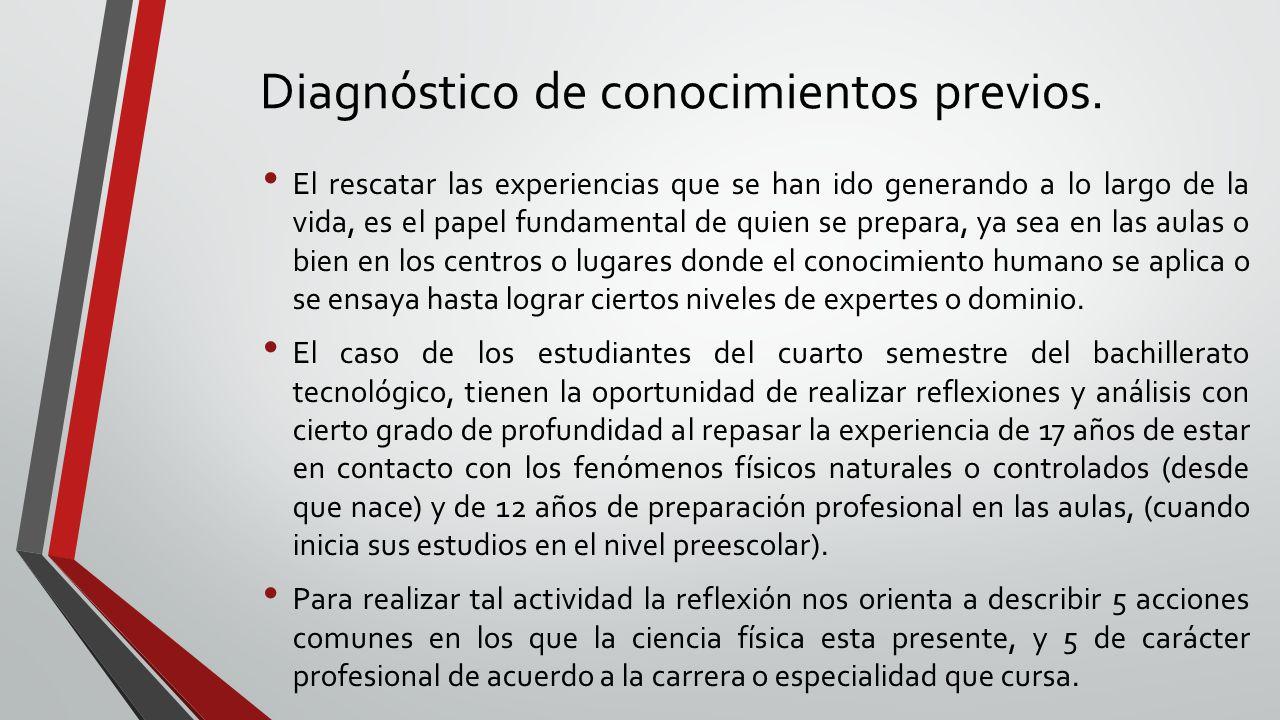 Diagnóstico de conocimientos previos.