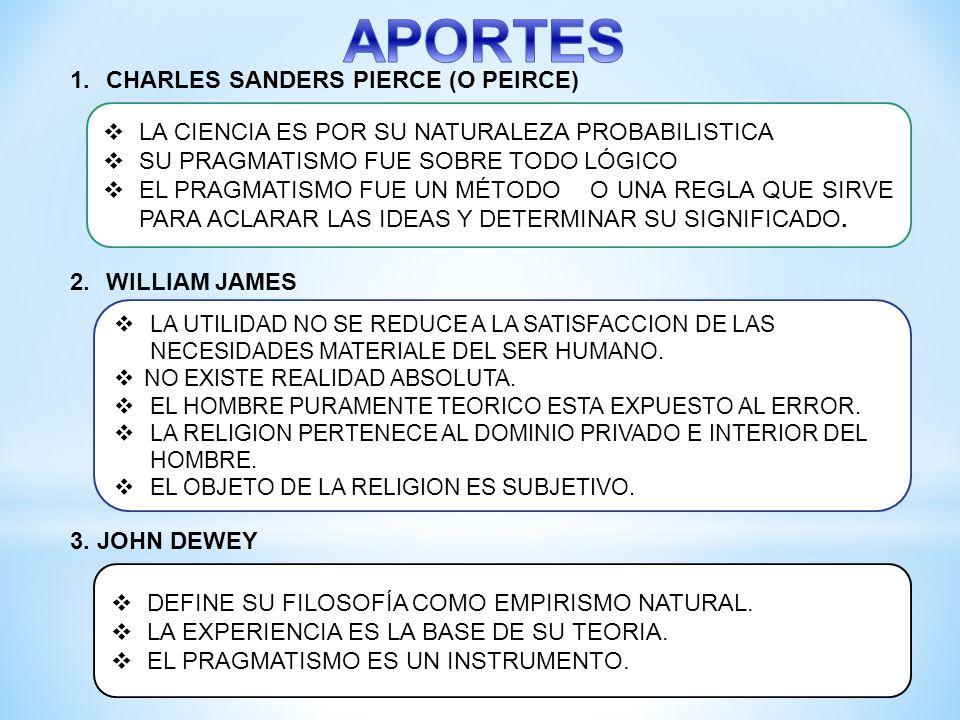 APORTES CHARLES SANDERS PIERCE (O PEIRCE)