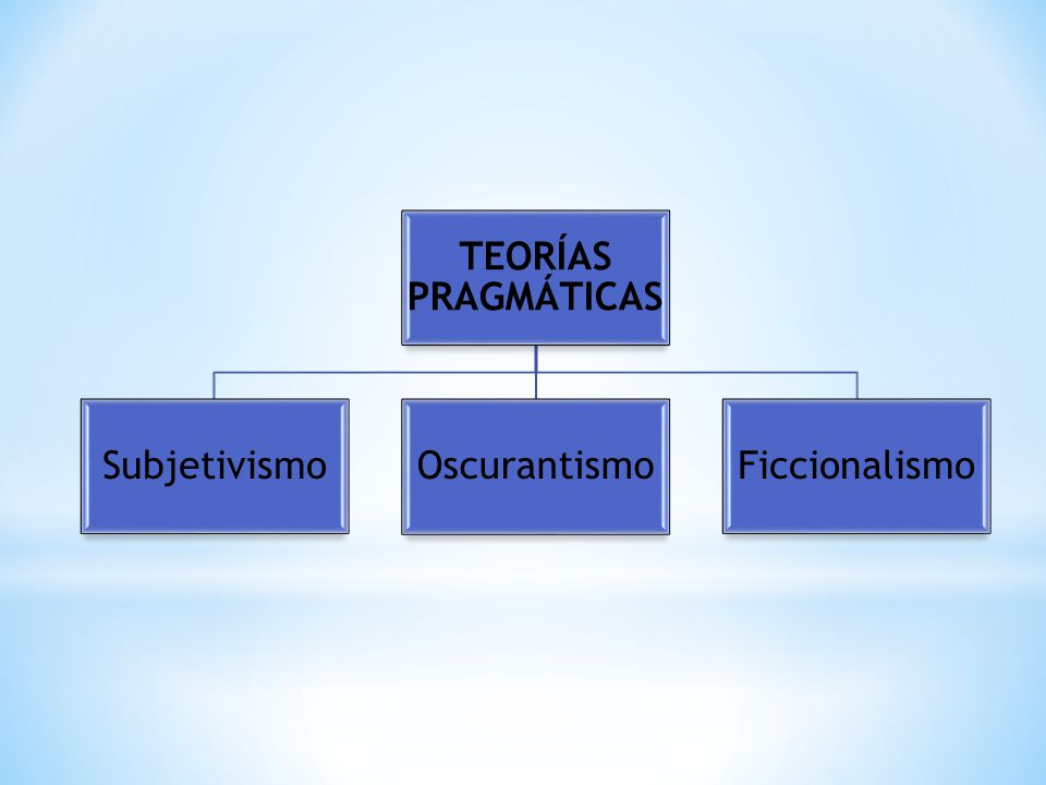 TEORÍAS PRAGMÁTICAS Subjetivismo Oscurantismo Ficcionalismo