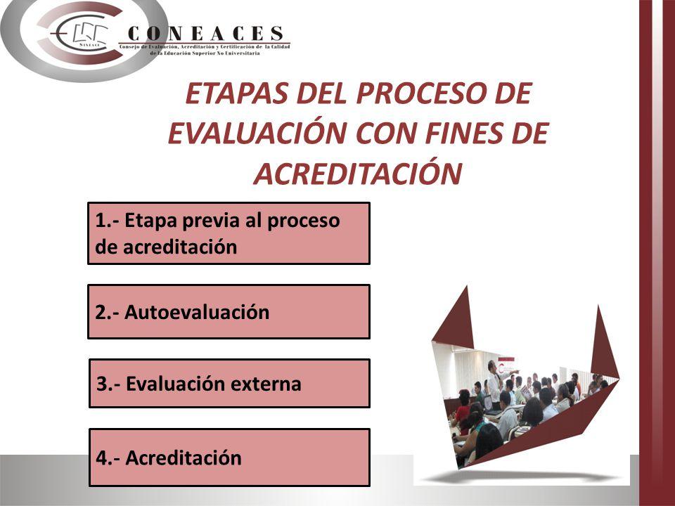 ETAPAS DEL PROCESO DE EVALUACIÓN CON FINES DE ACREDITACIÓN