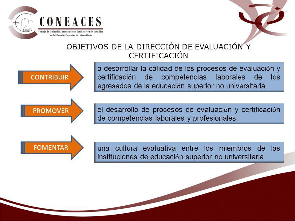 OBJETIVOS DE LA DIRECCIÓN DE EVALUACIÓN Y CERTIFICACIÓN