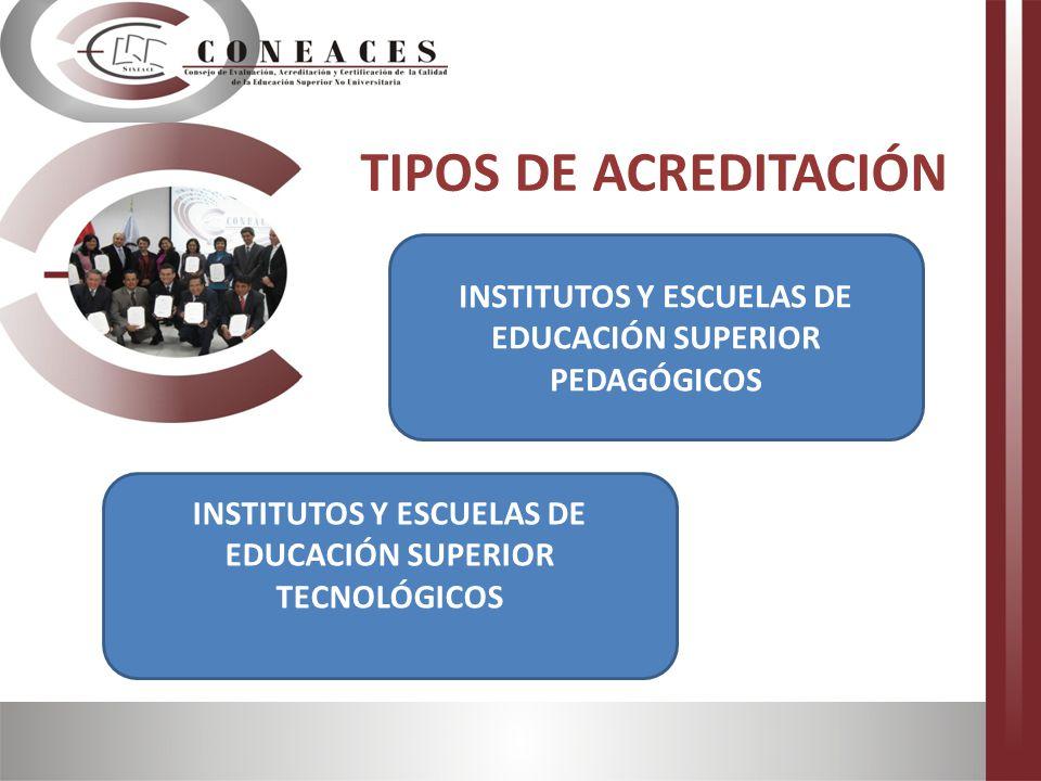 TIPOS DE ACREDITACIÓN INSTITUTOS Y ESCUELAS DE EDUCACIÓN SUPERIOR PEDAGÓGICOS.