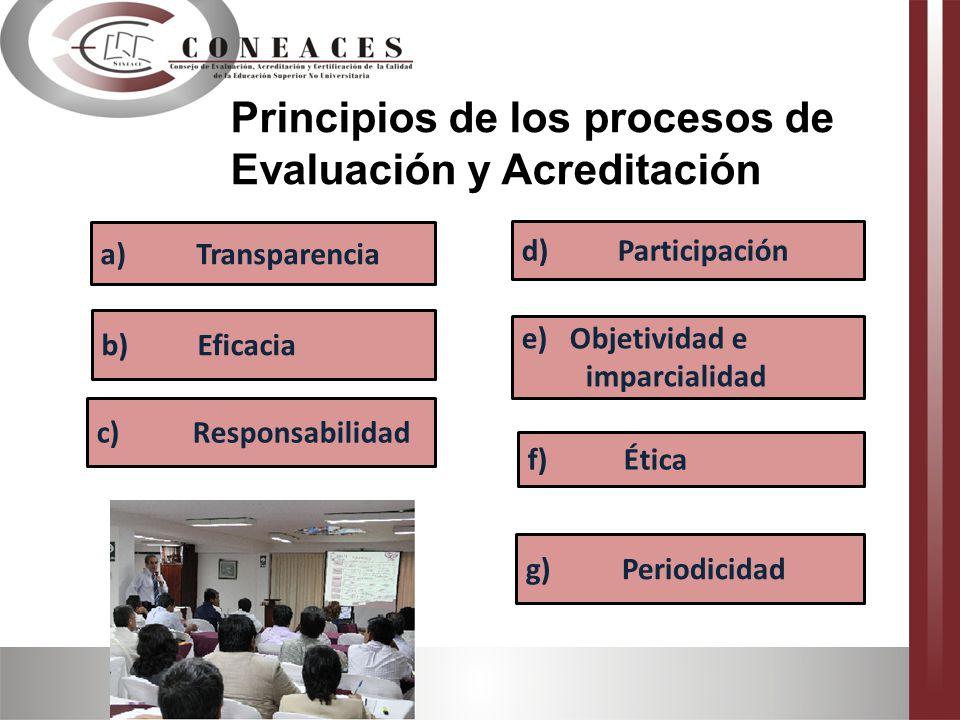Principios de los procesos de Evaluación y Acreditación