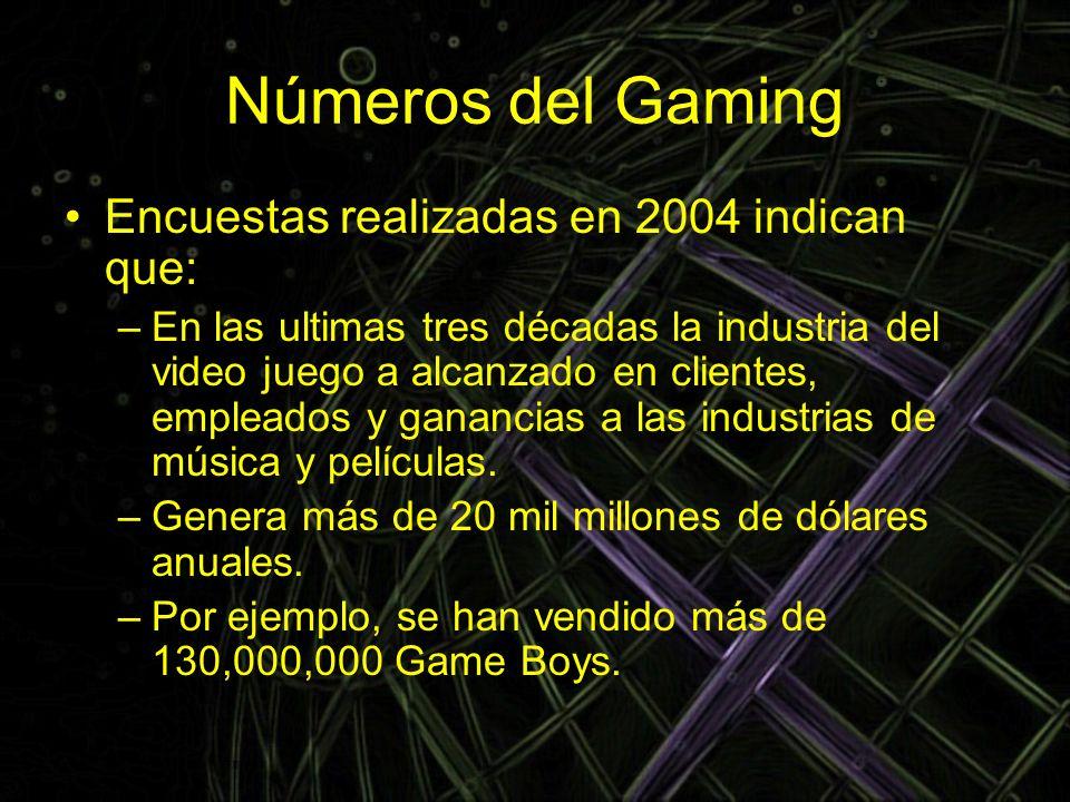 Números del Gaming Encuestas realizadas en 2004 indican que: