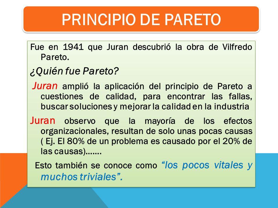 PRINCIPIO DE PARETO ¿Quién fue Pareto
