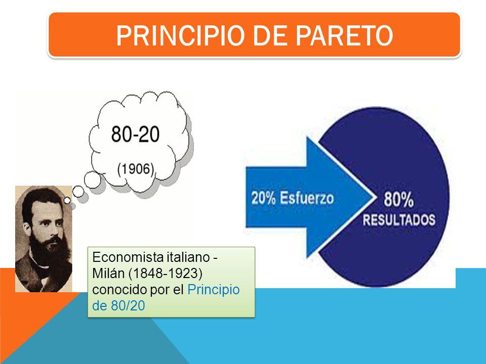 Economista italiano - Milán (1848-1923) conocido por el Principio de 80/20