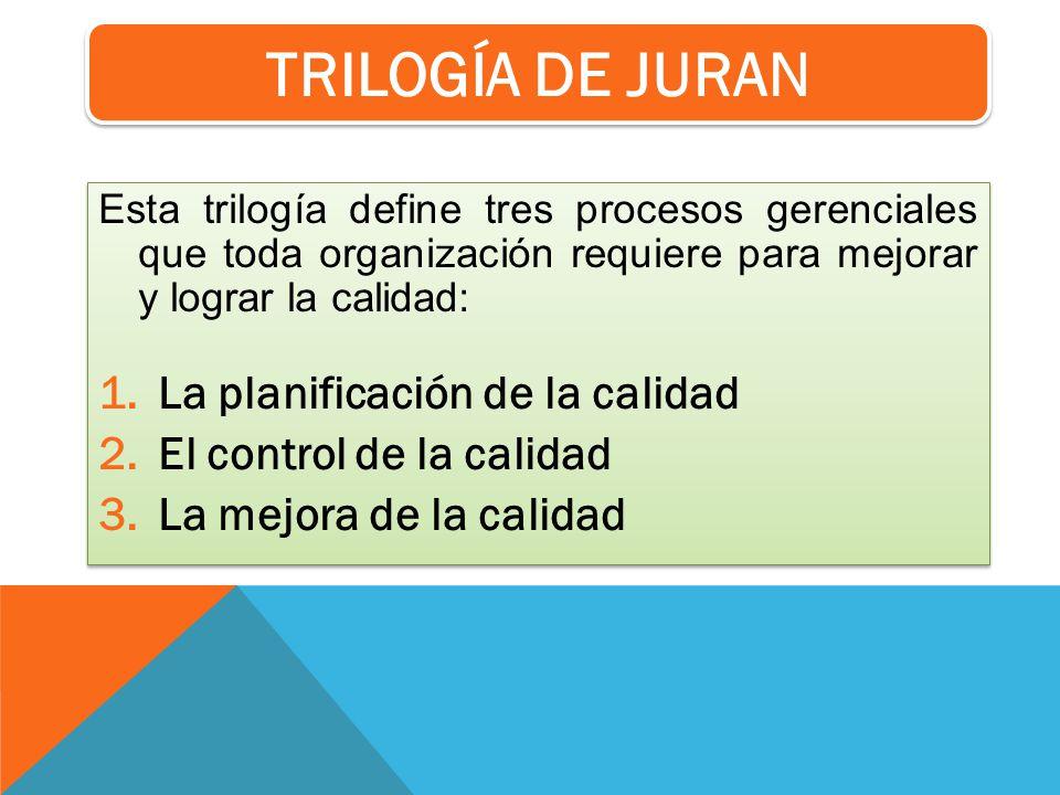 TRILOGÍA DE JURAN La planificación de la calidad