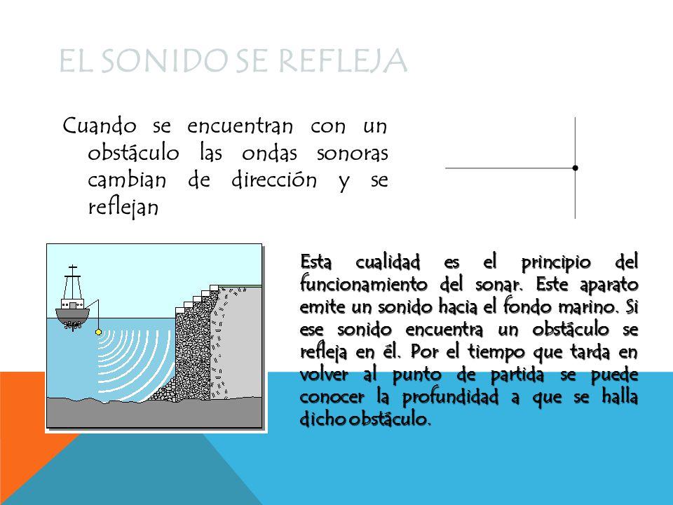 El sonido se refleja Cuando se encuentran con un obstáculo las ondas sonoras cambian de dirección y se reflejan.