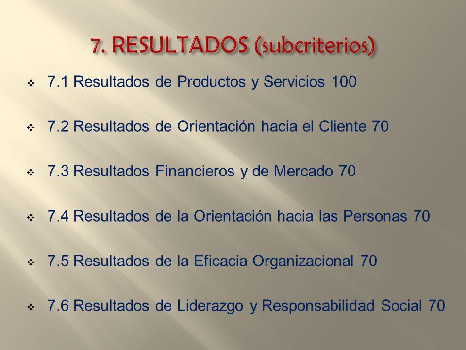 7. RESULTADOS (subcriterios)