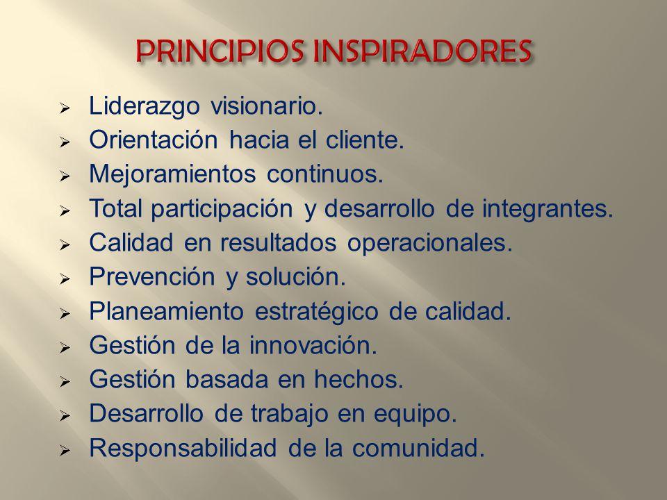 PRINCIPIOS INSPIRADORES