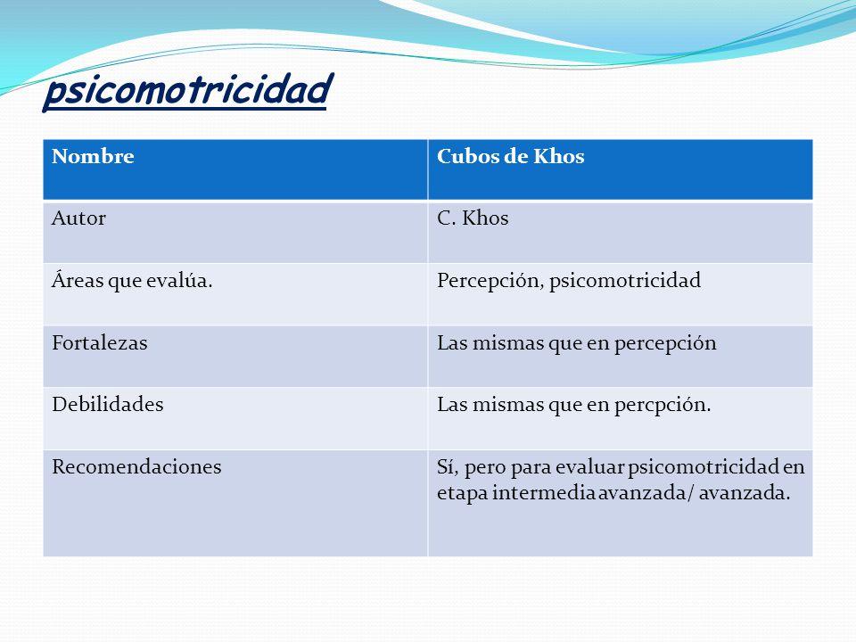 psicomotricidad Nombre Cubos de Khos Autor C. Khos Áreas que evalúa.