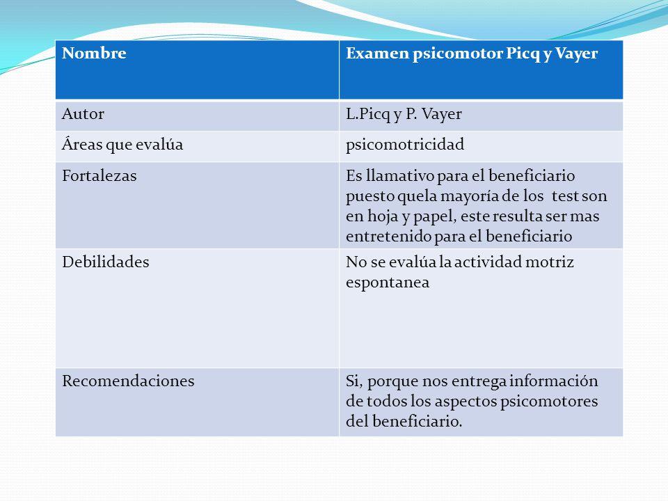 Nombre Examen psicomotor Picq y Vayer. Autor. L.Picq y P. Vayer. Áreas que evalúa. psicomotricidad.