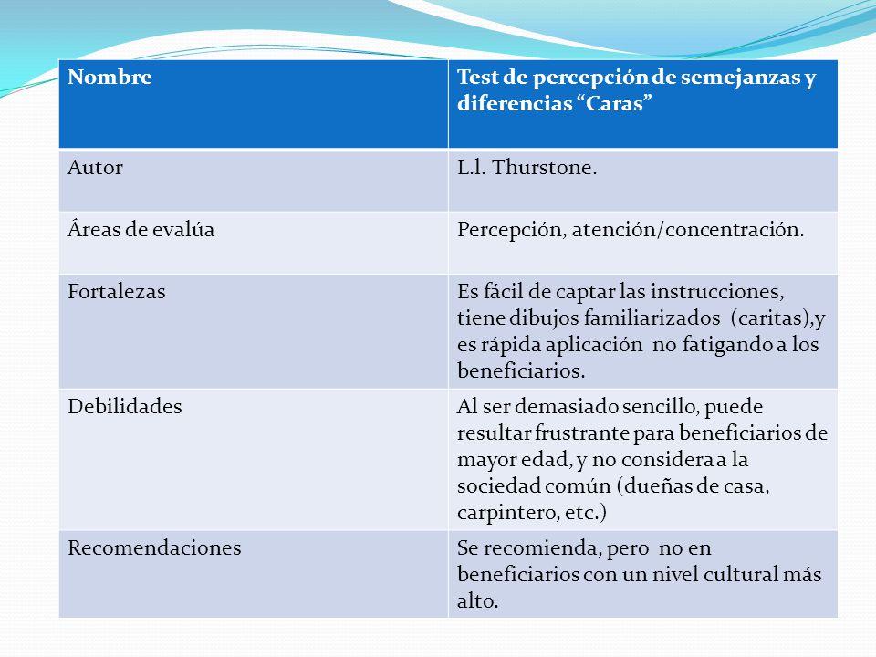 Nombre Test de percepción de semejanzas y diferencias Caras Autor. L.l. Thurstone. Áreas de evalúa.