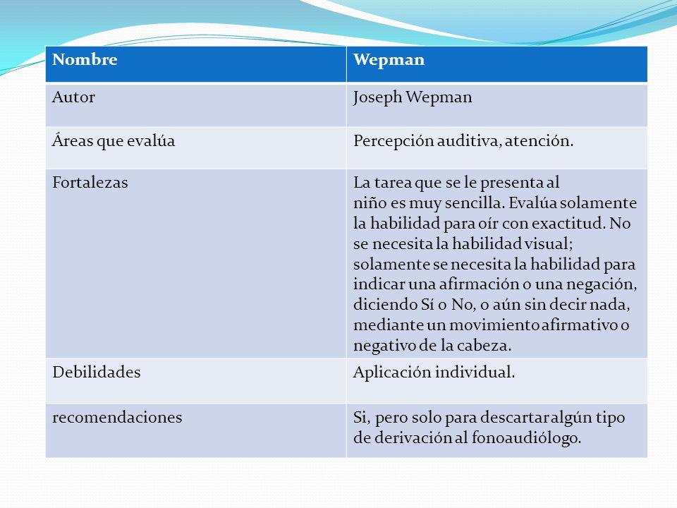 Nombre Wepman. Autor. Joseph Wepman. Áreas que evalúa. Percepción auditiva, atención. Fortalezas.
