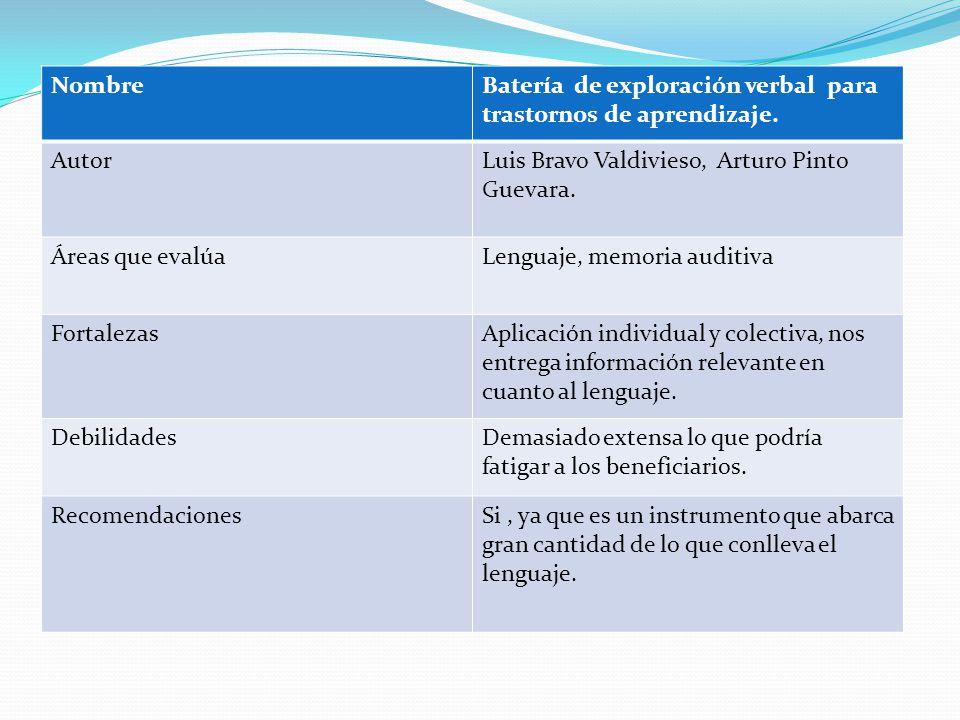 Nombre Batería de exploración verbal para trastornos de aprendizaje. Autor. Luis Bravo Valdivieso, Arturo Pinto Guevara.