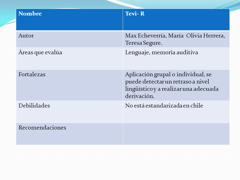 Nombre Tevi- R. Autor. Max Echeverría, María Olivia Herrera, Teresa Segure. Áreas que evalúa. Lenguaje, memoria auditiva.