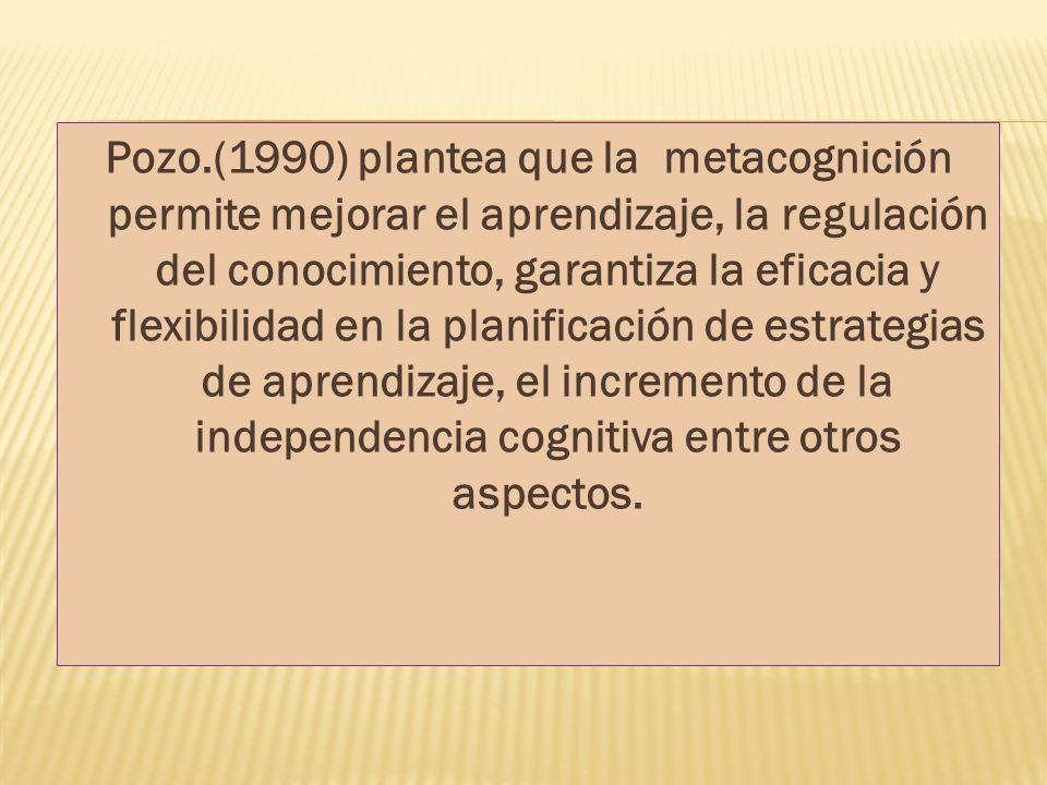Pozo.(1990) plantea que la metacognición permite mejorar el aprendizaje, la regulación del conocimiento, garantiza la eficacia y flexibilidad en la planificación de estrategias de aprendizaje, el incremento de la independencia cognitiva entre otros aspectos.