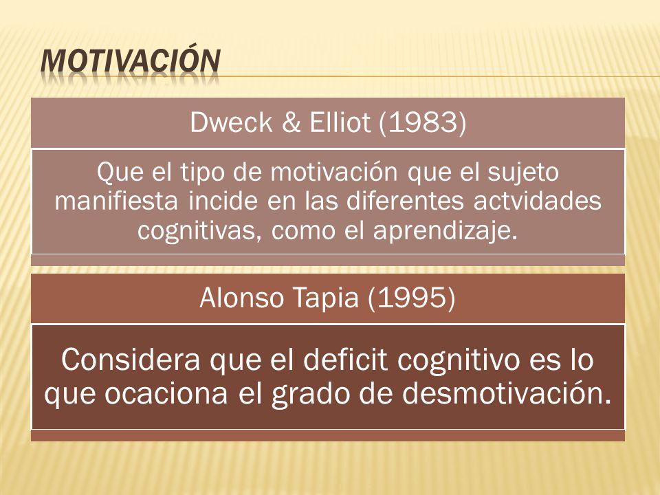 MOTIVACIÓN Dweck & Elliot (1983)
