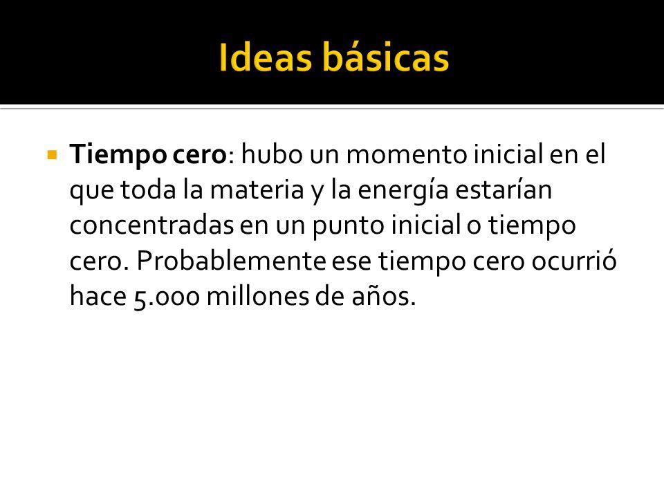 Ideas básicas