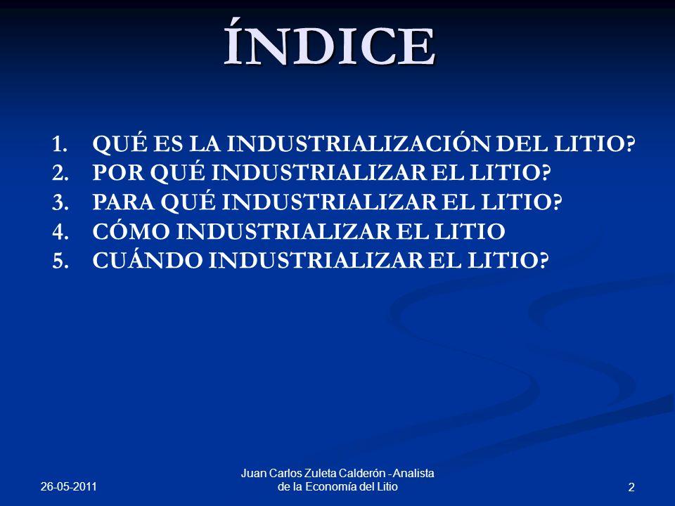 Juan Carlos Zuleta Calderón - Analista de la Economía del Litio