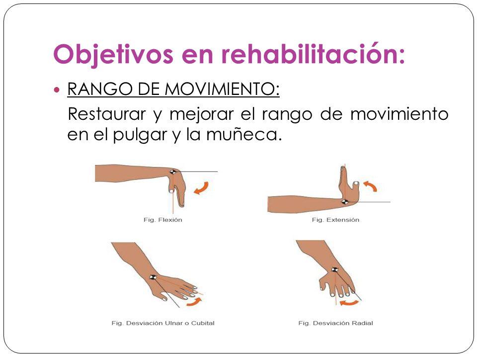 Objetivos en rehabilitación: